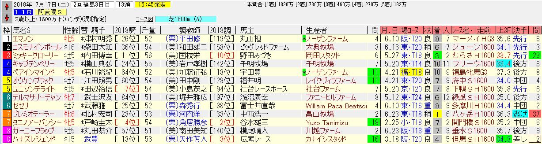 阿武隈ステークス2018予想 乗り込みしっかり狙い馬