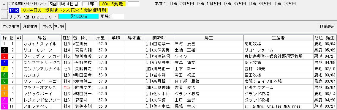 8月4日あつぎ鮎まつり大花火大会開催特別予想
