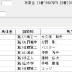 ひまわり賞2018と金沢スプリントカップ2018予想