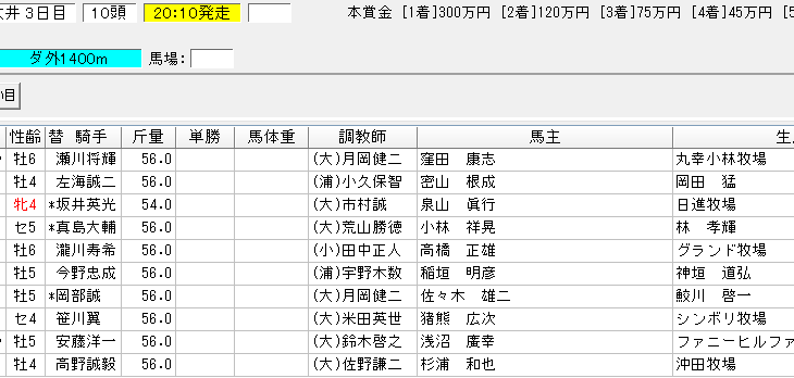 アルビレオ賞2018の予想