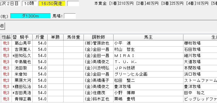 加賀友禅賞2018の予想