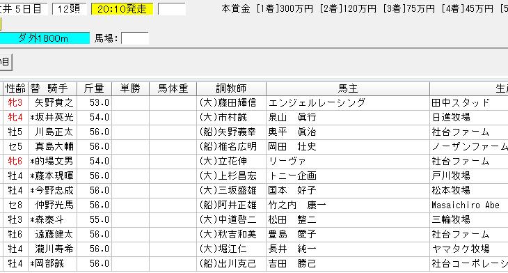 サンケイスポーツ賞2018の予想