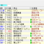 京成杯オータムH2018の1週前追い切り情報 今回は勝ちたいあの馬が好仕上がり
