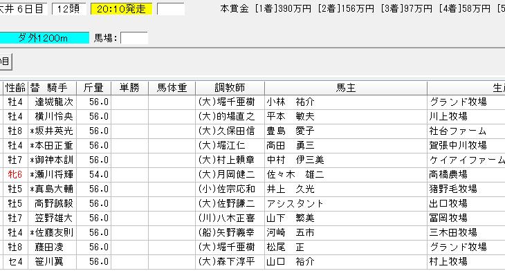 爽秋賞2018の予想