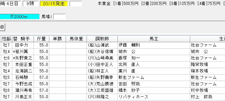 富士見オープン2018の予想