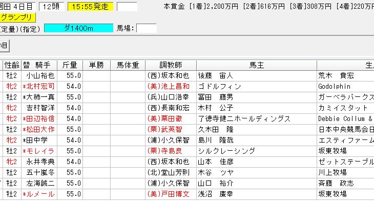 兵庫ジュニアグランプリ2018の予想 交流重賞この騎手でもう一丁