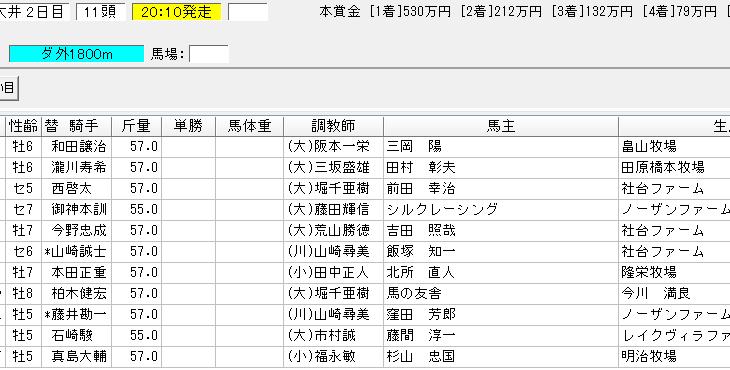 ノベンバー賞2018の予想