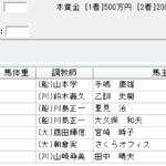 カムイユカラスプリント2018の予想