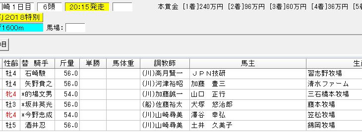 湯河原梅林「梅の宴」2018の予想