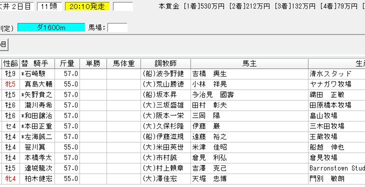 ターコイズ賞2018の予想