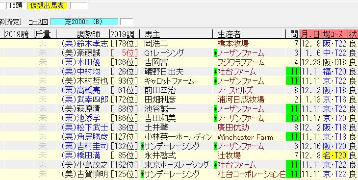 愛知杯2019の最終追い切り情報 初重賞制覇へ好追い切りはこの馬