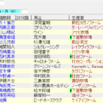 日経新春杯2019の最終追い切り情報 実力馬たちが良い動きを見せた
