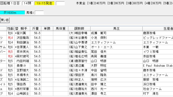 白富士特別2019の予想 南関競馬