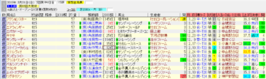 大阪杯2019最終追い切り情報 ブラストワンピース好時計