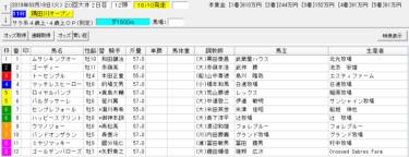 隅田川オープン2019の予想 おまけ予想もあるよ
