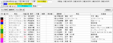 かながわ県西地域で未病改善賞2019の予想